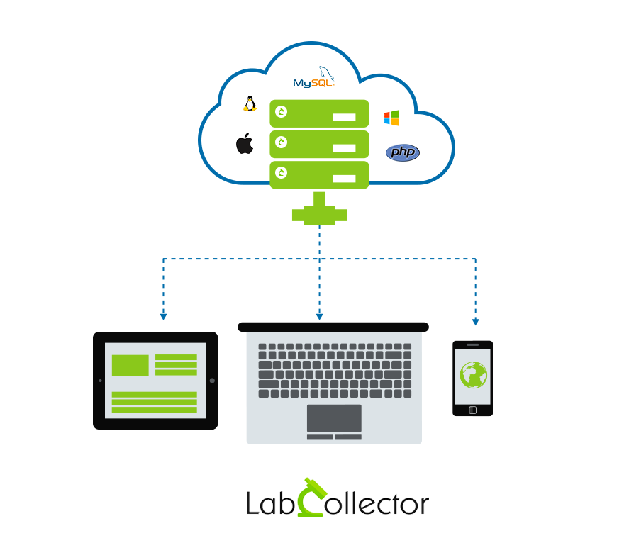 AgileBio Labcollector LIMS Core ELN