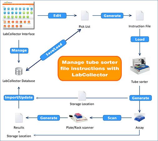 automation_scheme